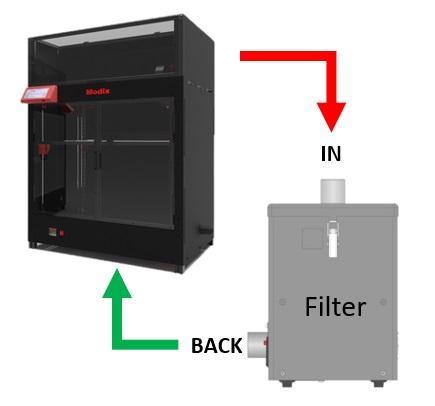 modix-active-air-filter-system