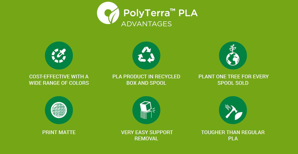 Polyterra_PLA_Vorteile